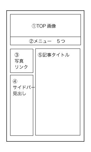 ameblo160806